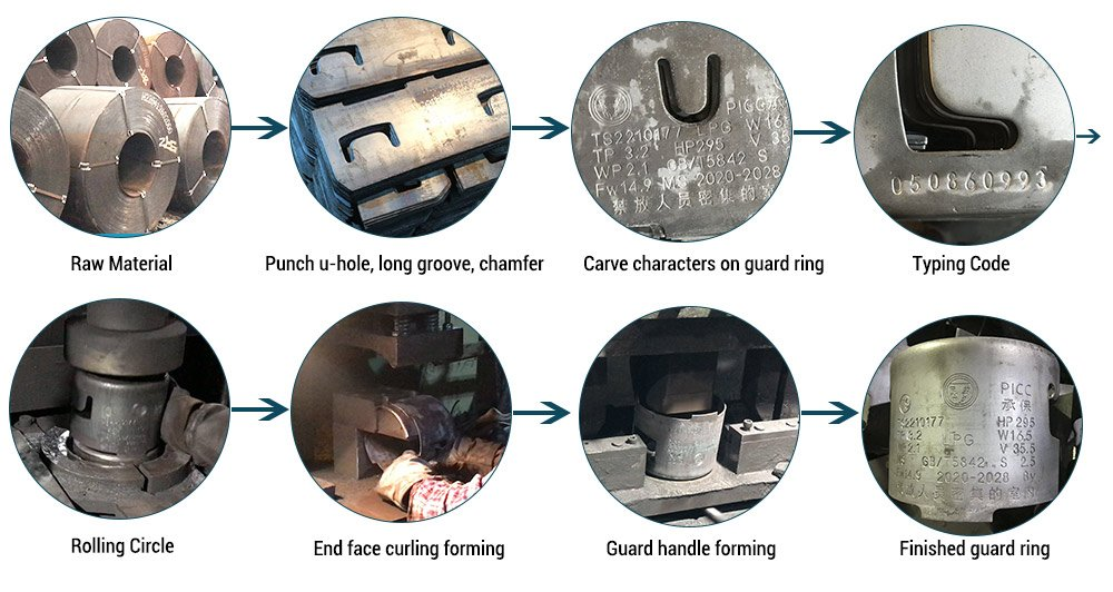 gas-cylinder-guard-ring-process