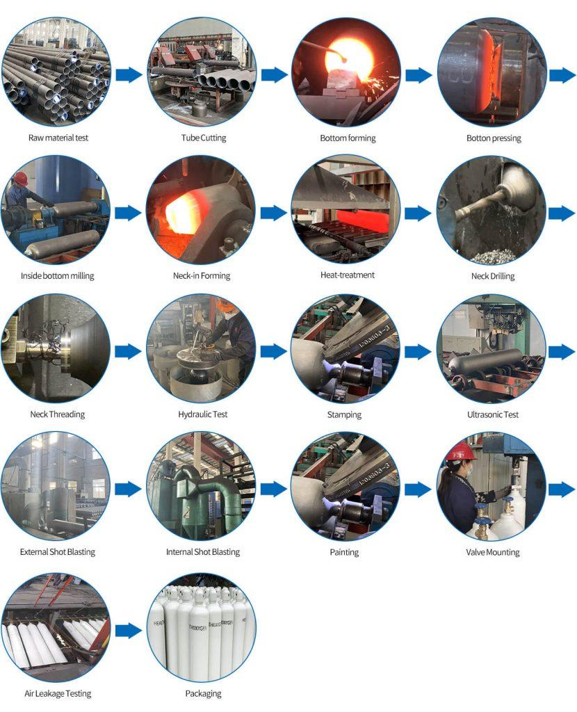 oxygen cylinder manufacturing process flow